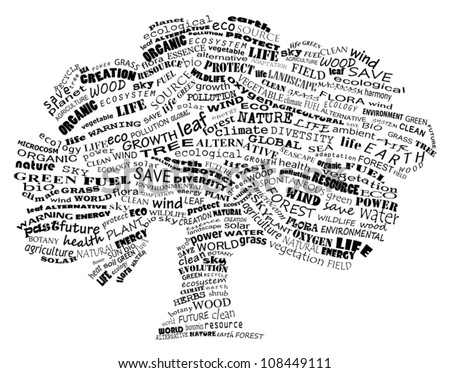 Ecology - environmental poster made from words in the shape of tree