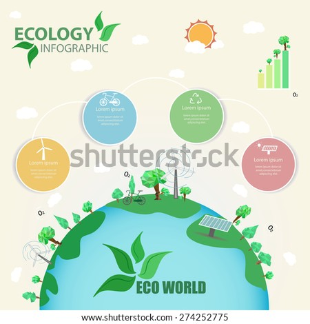 Ecology Info graphic