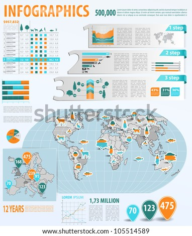 Ecology Infographics set. Detail World Map and map of Europe. Information Graphics. Easy to edit country