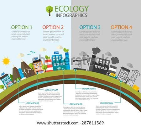 Ecology infographics with comparison between green city and environmental pollution landscape. Eco, environmental protection, green energy, production, industry, factory, pollution, environment - stock vector