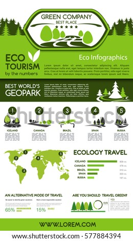 Ecotourism infographics ecology travel bar graph vectores en stock ecology travel bar graph and pie chart world map and nature landscape gumiabroncs Choice Image
