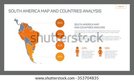 Editable infographic template of South America map and countries analysis with percent marks, population statistics and sample text - stock vector