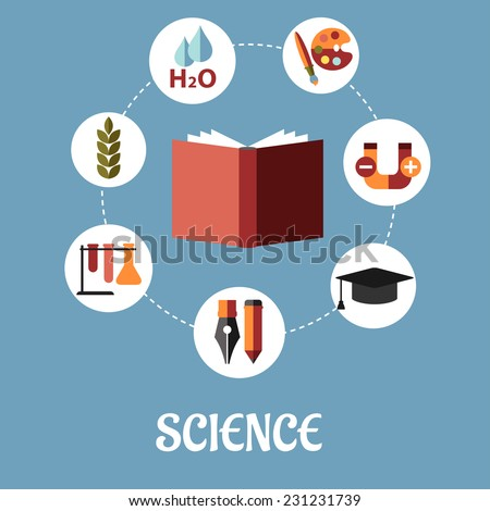 Education and science flat design with a vector illustration of a book surrounded by round icons depicting writing, chemistry, biology, water, life sciences, art, physics and graduation - stock vector