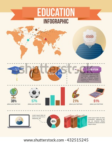 Education colored infographic set with percent graphs and charts types of training vector illustration - stock vector