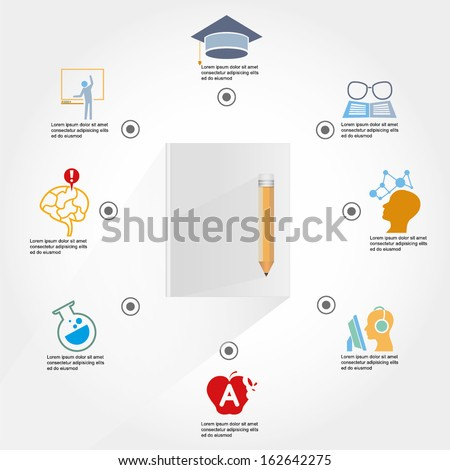 education concept info graphic - stock vector