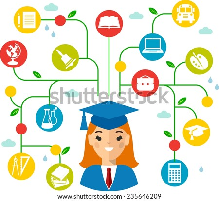 Education concept of students in graduation gown and mortarboard. Concept of learning process with graduates and education icons  - stock vector