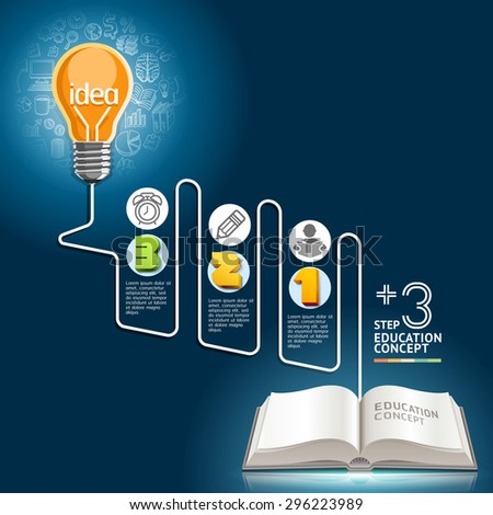 Education concept template. Light bulb and doodles icons set on a book. Can be used for workflow layout, banner, diagram, web design, infographic. - stock vector