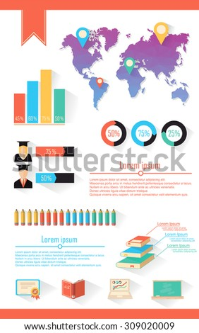 Education info-graphic. Information and statistic elements with world map and education icons.