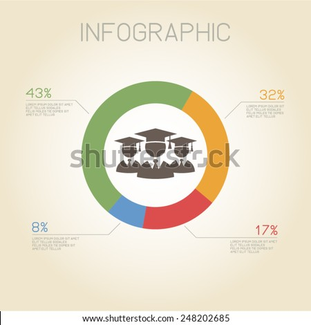 education infographic pie chart student graduation diploma school university vector template - stock vector
