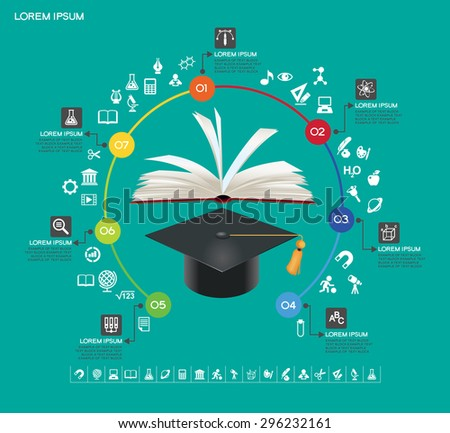 Education infographic template. Concept education. Academic cap and book surrounded by icons of education, text, numbers. The file is saved in the version AI10 EPS. This image contains transparency.   - stock vector