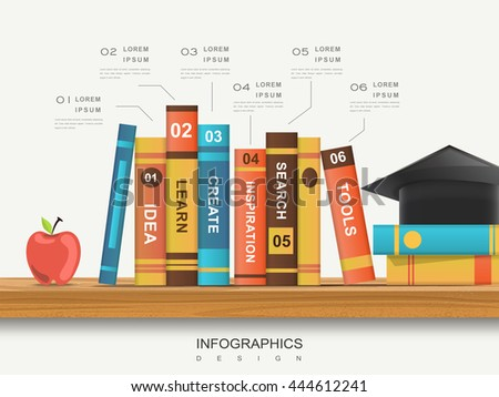 Education infographic template design with books and bookshelf