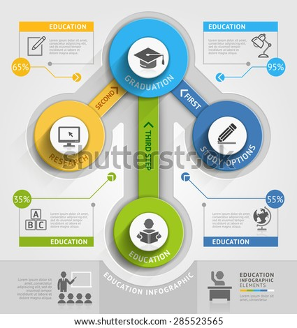 Education timeline info graphic template. Vector illustration. Can be used for workflow layout, banner, diagram, number options, web design. - stock vector