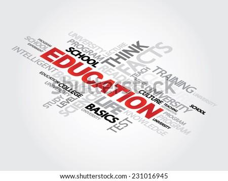 Education vector word cloud,  presentation background - stock vector