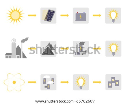 Electricity generation schemes. Production of electricity from solar energy, coal and nuclear fuel. Wastes from the production of energy - stock vector