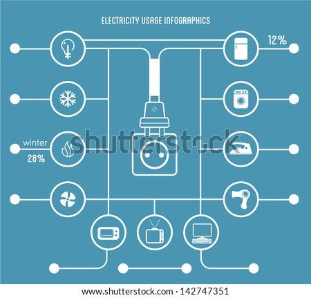 Electricity Usage Infographic Template - stock vector