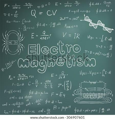 Fluid Dynamics: The Navier-Stokes Equations