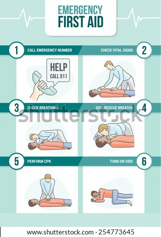 Emergency first aid cpr procedure with stick figures giving rescue breath and cardiomanipulatory resuscitation - stock vector