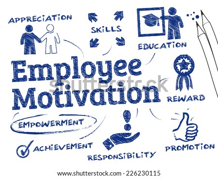 Employee motivation - chart with keywords and icons - stock vector
