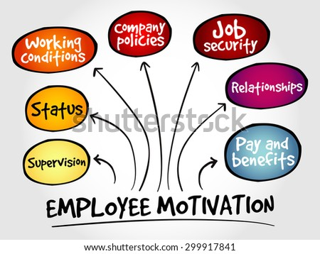 employee motivation in tourism industry Drivers of hotel employee motivation, satisfaction and engagement in riyadh, the kingdom of saudi arabia  employee motivation, satisfaction and engagement, this research contributes to this  foreign workers dominate the labor market in the saudi tourism industry even with.