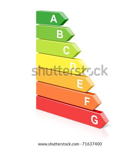 Energy classification symbol. Vector. - stock vector
