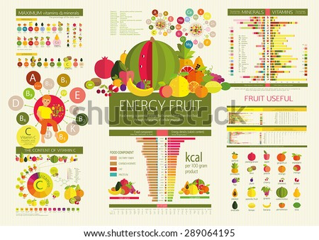 Energy fruits. calorie fruits and food component: dietary fiber, proteins, fats and carbohydrates. The content of vitamins and microelements.Basics of healthy nutrition. - stock vector