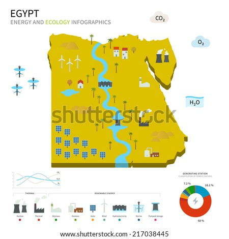 Energy industry and ecology of Egypt vector map with power stations infographic. - stock vector