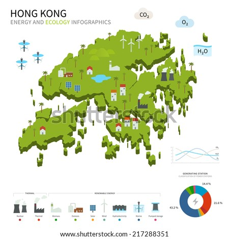 Energy industry and ecology of Hong Kong vector map with power stations infographic. - stock vector