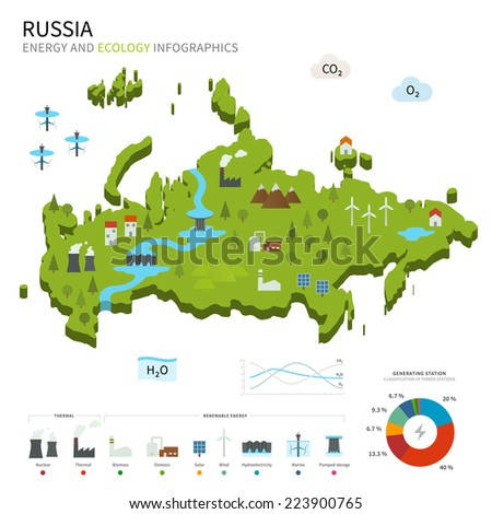 Energy industry and ecology of Russia vector map with power stations infographic. - stock vector