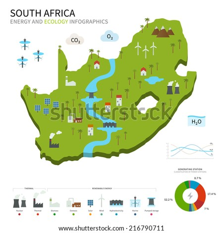 Energy industry and ecology of South Africa vector map with power stations infographic. - stock vector