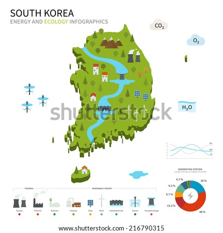 Energy industry and ecology of South Korea vector map with power stations infographic. - stock vector