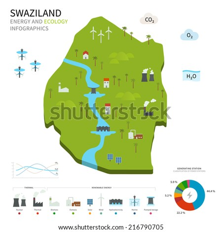 Energy industry and ecology of Swaziland vector map with power stations infographic. - stock vector