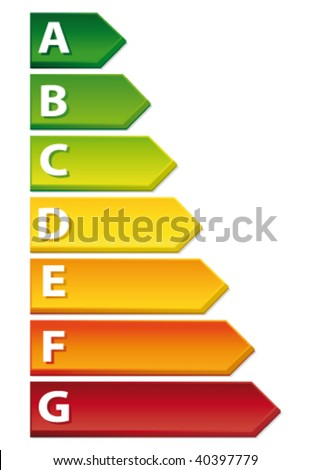 Energy Rating Graph  with arrows. Vector 3d illustration.