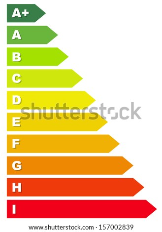 Energy rating labels, Energy efficiency, renewable energy, energy consumption vector (symbol)