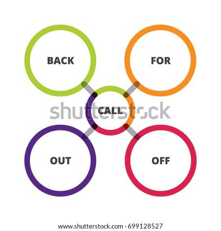 English Grammar Phrasal Verbs Call Verb Stock Vector 699128527 ...