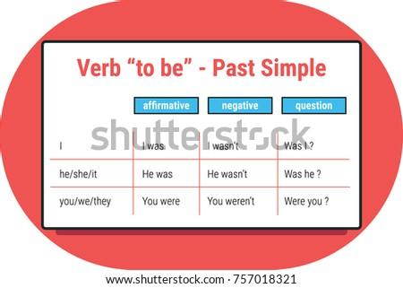 english grammar verb to be past のベクター画像素材 ロイヤリティ