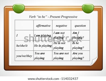 English Grammar Verb To Be Present Stock Vector 114032437 Shutterstock