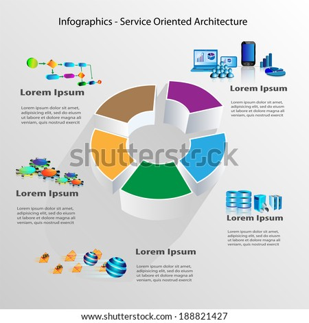 Enterprise Application Integration And Service Oriented Architecture  Technology Infographics