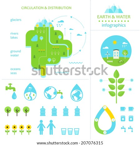 Environment, Earth and Water Infographic Elements  - stock vector