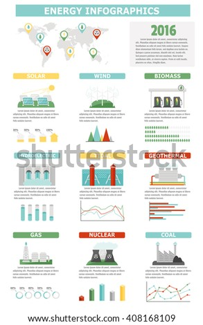 Environment ecology elements energy infographic vector illustration. Environmental risks, energy infographic ecosystem template. Energy infographic earth graph info chart elements. - stock vector