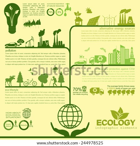 stock-vector-environment-ecology-infographic-elements-environmental-risks-ecosystem-template-vector-244978525.jpg