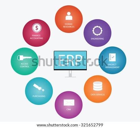 erp - enterprise resource planning - stock vector
