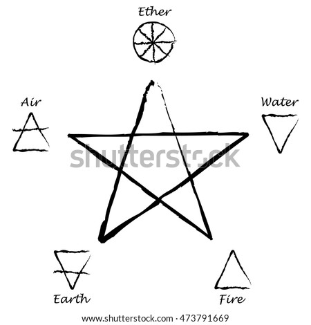 Fire Water Symbols The Four Elements Earth Water Air Fire The Four