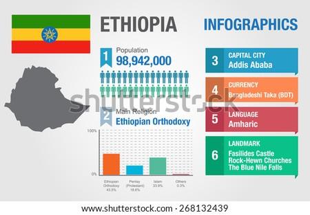 Ethiopia infographics, statistical data, Ethiopia information, vector illustration - stock vector