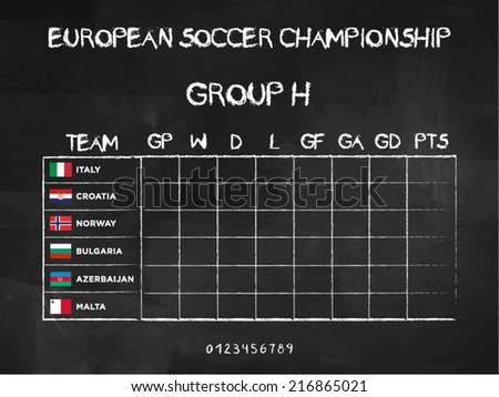 European Soccer Championship Group Stages on blackboard, vector design. Group H. - stock vector