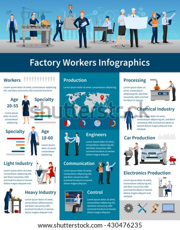 Factory workers infographics poster presenting statistics and structure of workers production and processing flat vector illustration