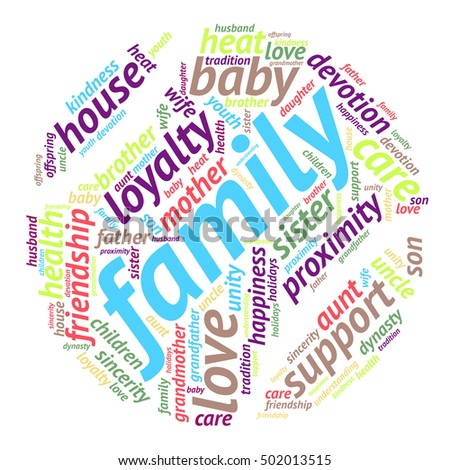 Family word cloud in shape of circle on white background, social concept.