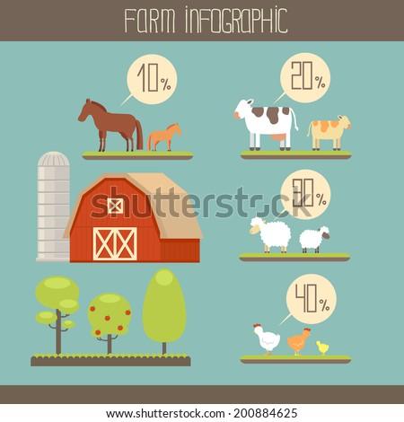 Farm Infographic - stock vector