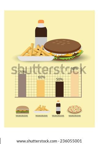 Fast Food Info graphics. vector - stock vector