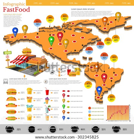 Fast food infographic. Map of America and Mexico with different info. Data and plans of fast food location, menu etc - stock vector
