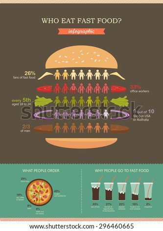 Fast food infographic with different related elements: burger, pizza and soda. Sample data organized and easy editing. Flat style. Colorful  illustration. Vector template design. - stock vector